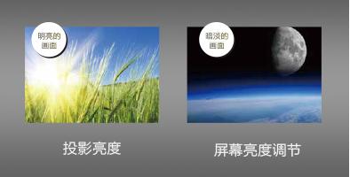 更长的灯泡使用寿命和优化的 - Epson CB-530产品功能