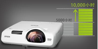 更長的燈泡使用壽命和優化的亮度調節模式,降低使用成本 - Epson CB-535W產品功能
