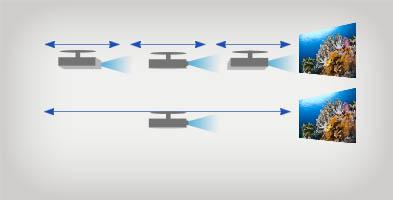 1.2倍光学变焦镜头 - Epson CB-97H产品功能