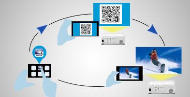 网络投影技术 - Epson CH-TW5350产品功能