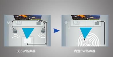 5W 扬声器 - Epson CH-TW5350产品功能