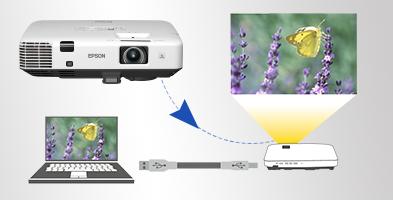 三合一USB投影 - Epson EB-C740X产品功能