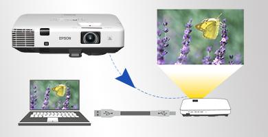 三合一USB投影 - Epson EB-C760X产品功能