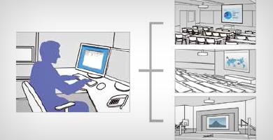 EasyMP Monitor - Epson EB-C760X产品功能