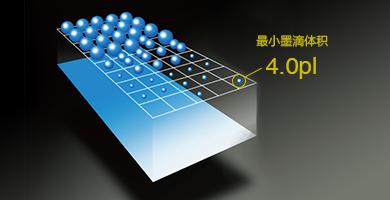 高精度打印 - Epson SureColor F7280产品功能