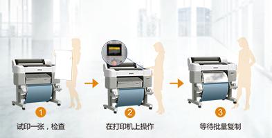 提高打印文件的处理能力 - Epson SureColor T7280D产品功能