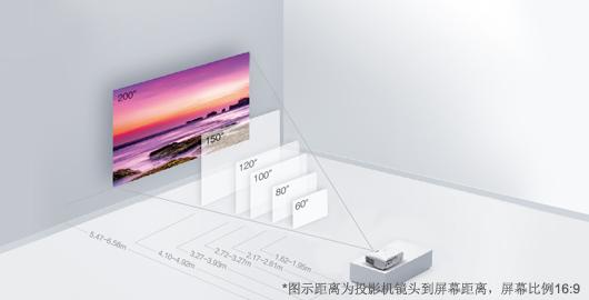 更随心 - Epson CH-TW5350产品功能