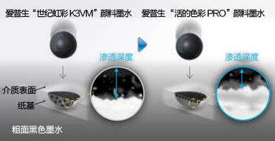 新粗面黑色墨水 - Epson SureColor P10080产品功能