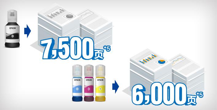 4色颜料墨,顾品质,重安全,低成本