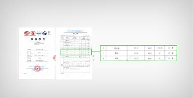 �G色�h保,使用更安心 - Epson M1178�a品功能