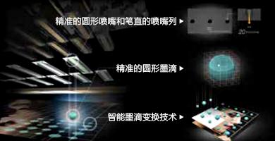 墨滴智能变换技术 - Epson SureColor P20080产品功能