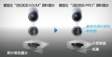 新照片黑色墨水 - Epson SureColor P20080产品功能