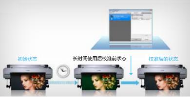 针对一台打印机的色彩校准 - Epson SureColor P20080产品功能