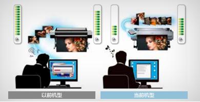 选配硬盘部件 - Epson SureColor P10080产品功能