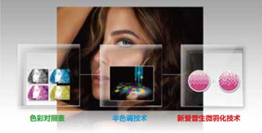爱普生精准墨点技术 - Epson SureColor S80680产品功能