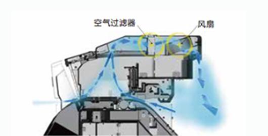 空气循环系统 - Epson SureColor S80680产品功能