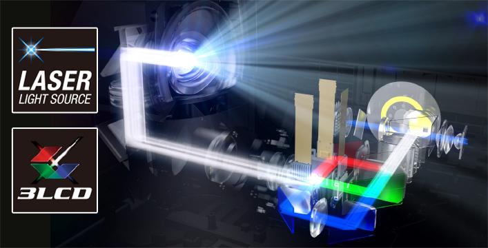 5,000流明高色彩亮度<sup>*1*2</sup>,<br />2,500,000:1高对比度<sup>*1*2</sup> - Epson CB-1485Fi产品功能