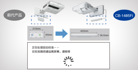 易用的调节功能  - Epson CB-1485Fi产品功能