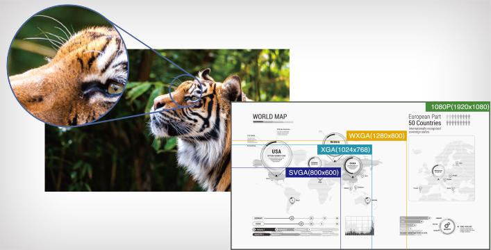 1080P高清分辨率 - Epson CB-735Fi产品功能