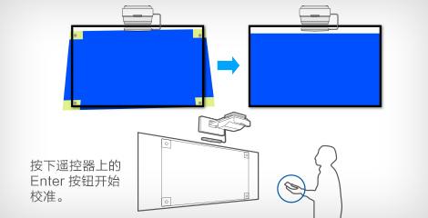 屏幕自动校准调节 - Epson CB-735Fi产品功能