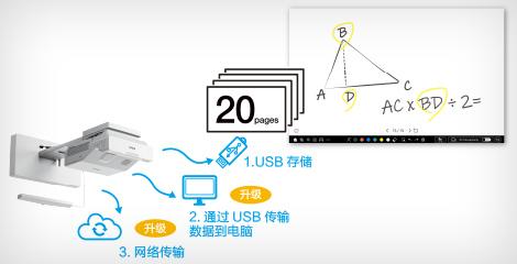 先进的白板功能 - Epson CB-735Fi产品功能