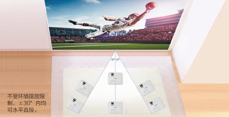 側面投影 - Epson CB-E01E產品功能