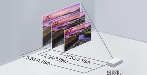 1-1.35倍數字變焦鏡頭 - Epson CB-E01E產品功能