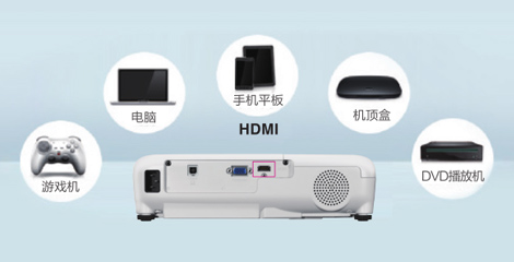 HDMI高清接口 - Epson CB-E01E產品功能