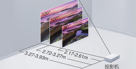 1-1.2倍变焦镜头  - Epson CB-FH06产品功能