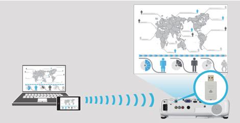 无线投影(选配) - Epson CB-FH06产品功能