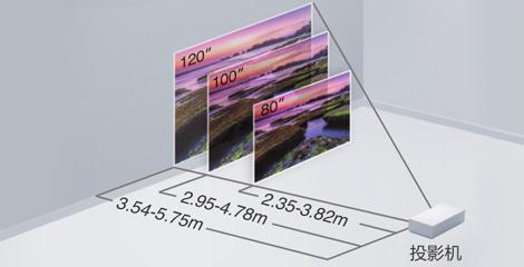 1-1.6倍變焦鏡頭  - Epson CB-FH52產品功能