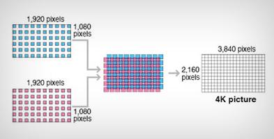4K增强技术实现更清晰图像 - Epson CB-G7400U产品功能