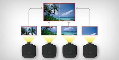 自动比例调整 - Epson CB-G7400U产品功能