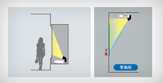 零偏移的超短焦投射镜头 - Epson CB-G7200W产品功能
