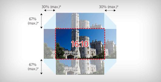 步进式电机调节电动镜头 - Epson CB-G7100 NL产品功能