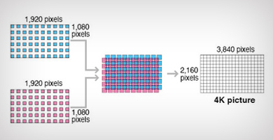 4K增强技术实现更清晰图像 - Epson CB-G7500U产品功能