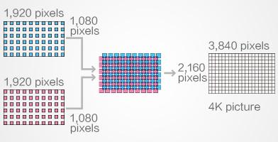 4K增强技术*3实现更清晰图像 - Epson CB-L1060U产品功能