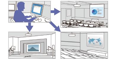 Epson Projector Management - Epson CB-L1060U产品功能