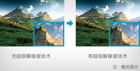 超级解像度技术 - Epson CB-L1060W产品功能
