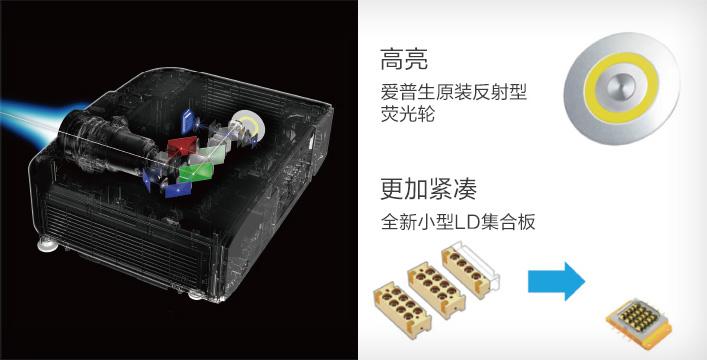 光学组件优化,实现高亮小巧 - Epson CB-L1070U产品功能