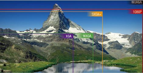 WUXGA分辨率 - Epson CB-L1070U产品功能
