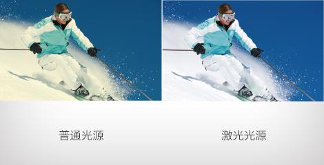 精準白 - Epson CB-L1070W產品功能