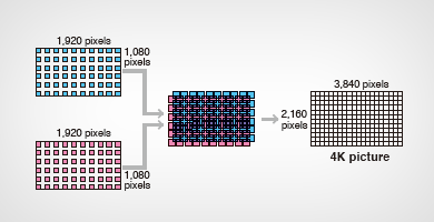 4K增强技术实现更清晰图像 - Epson CB-L1300U产品功能