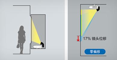 零偏移超短焦投射镜头 - Epson CB-L1300U产品功能