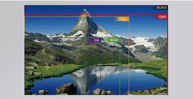 WUXGA分辨率-超越全高清 - Epson CB-L1300U产品功能