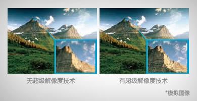 超級解像度技術 - Epson CB-L1505U產品功能