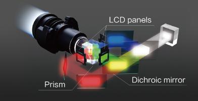3LCD技術帶來高品質畫像 - Epson CB-L20000U產品功能