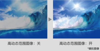 高动态范围图像 - Epson CB-L20000U产品功能