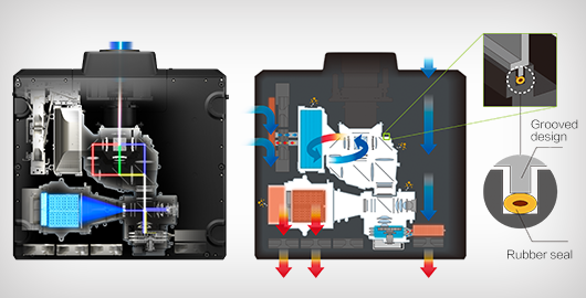全密封光学引擎 - Epson CB-L25000产品功能