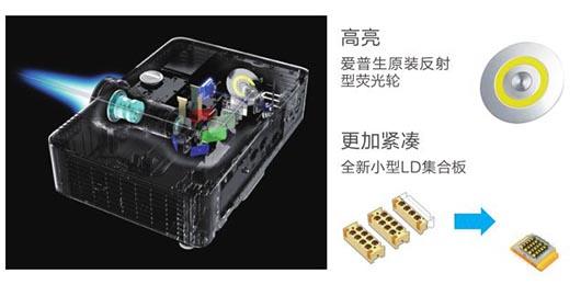光學組件優化,實現高亮小巧 - Epson CB-L500產品功能